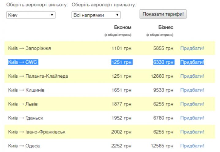 МАУ оприлюднила ціни на авіарейс «Київ-Чернівці»