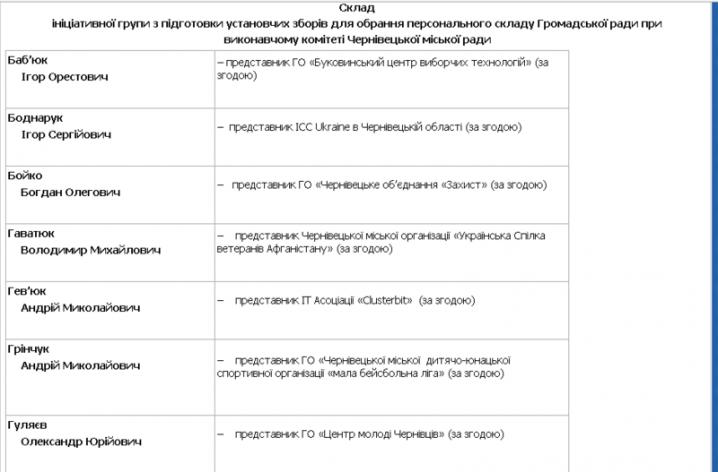 Формується Громадська рада при виконавчому комітеті Чернівецької міської ради