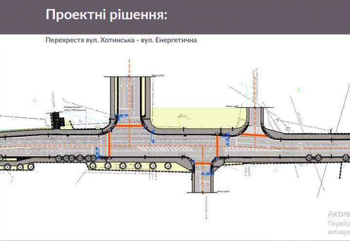 Розпочався капітальний ремонт вулиці Хотинської