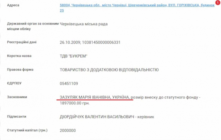 Партійці Клічука планують забудувати історичний центр Чернівців, - ДОКУМЕНТ
