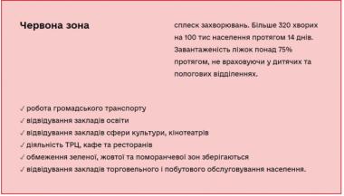 """Відсьогодні на території Чернівецької області діятиме """"червона"""" зона"""