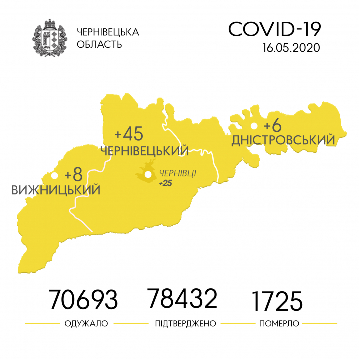 COVID-19 на Буковині: географія поширення нових випадків