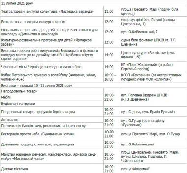 На вихідні у Чернівцях відбудеться Петрівський ярмарок (програма заходів)